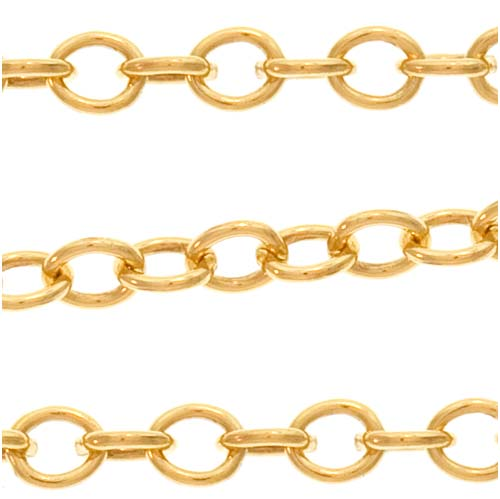 14/20 Gold Filled Cable Chain, 2mm, by the Foot