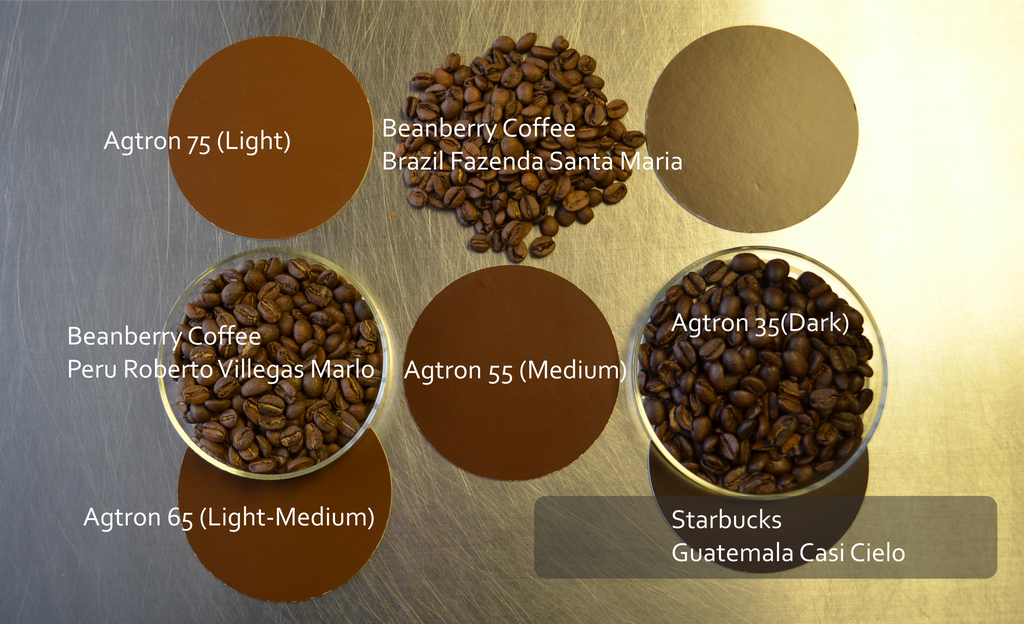Our Roasting Styles Beanberry Coffee Company