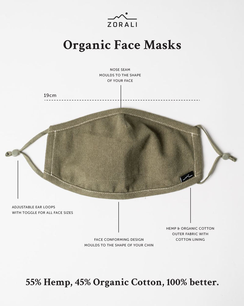 Hemp Organic Cotton Mask Olive Accessories Zorali