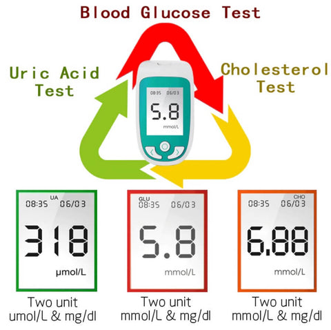 3 In 1 Multifunction Cholesterol Uric Acid Blood Glucose Meter Monitoring System Diabetes Gout Device