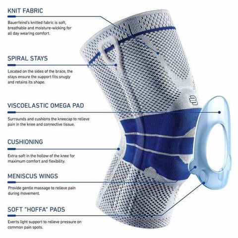 Is 360 Compression Knee Sleeve Stabilizer Effective