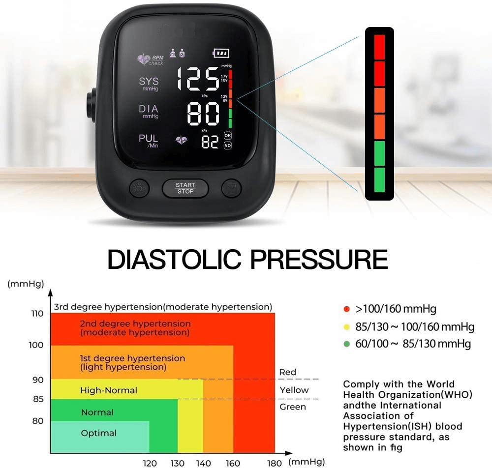 Heart Rate And Blood Pressure Monitor