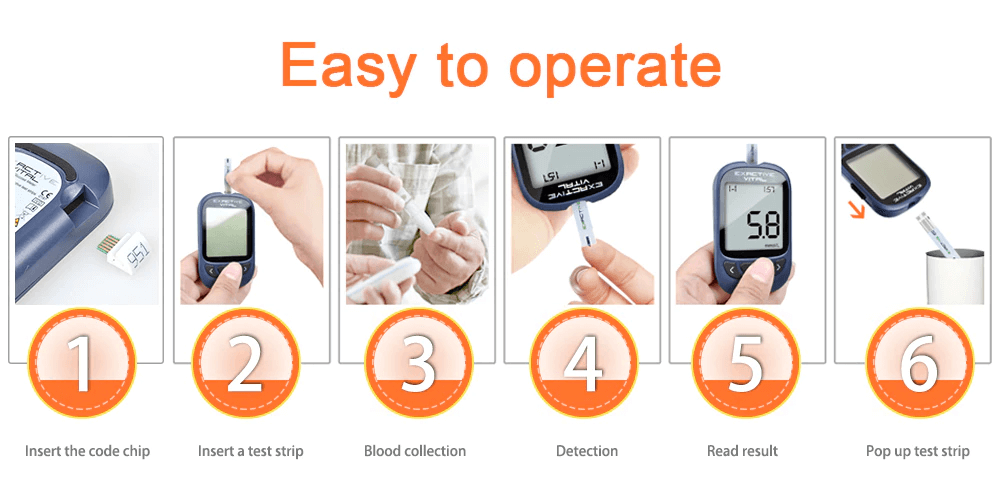 Glucometer Instructions