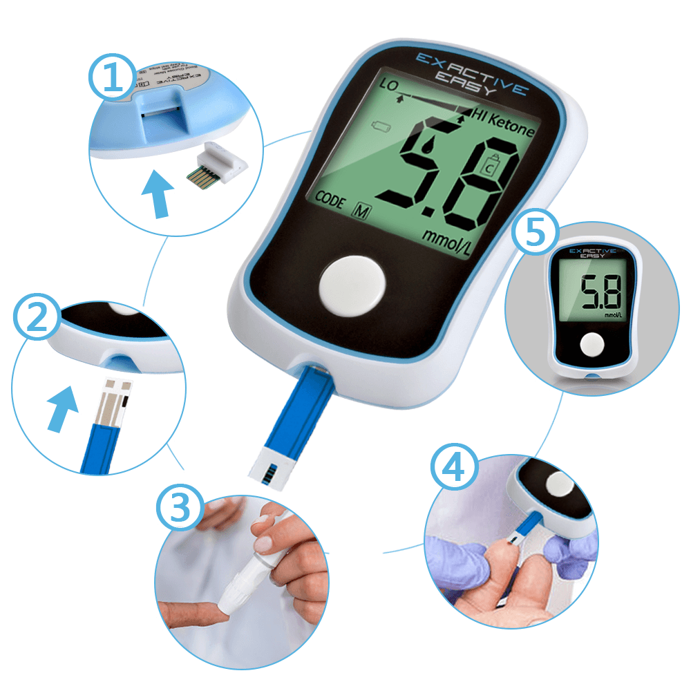 Where To Buy Blood Glucose Meter Device Online