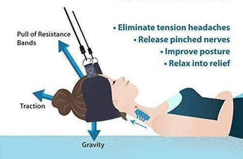 Portable Neck Traction Device & Pain Relief