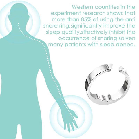 Stimulate Acupressure Point to Reduce Snoring