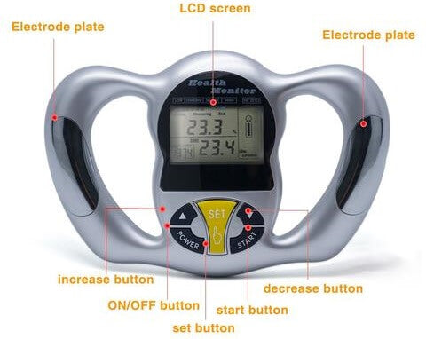 Digital LCD Body Fat And Health Analyzer