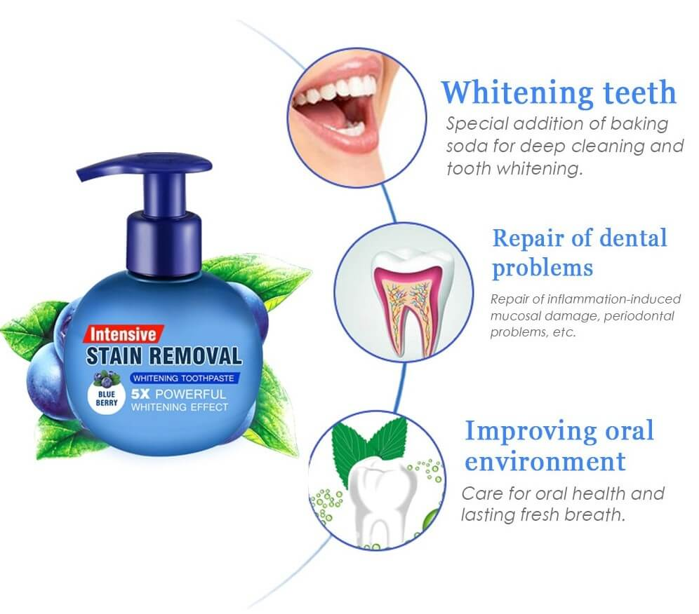 Is Baking Soda Toothpaste Safe