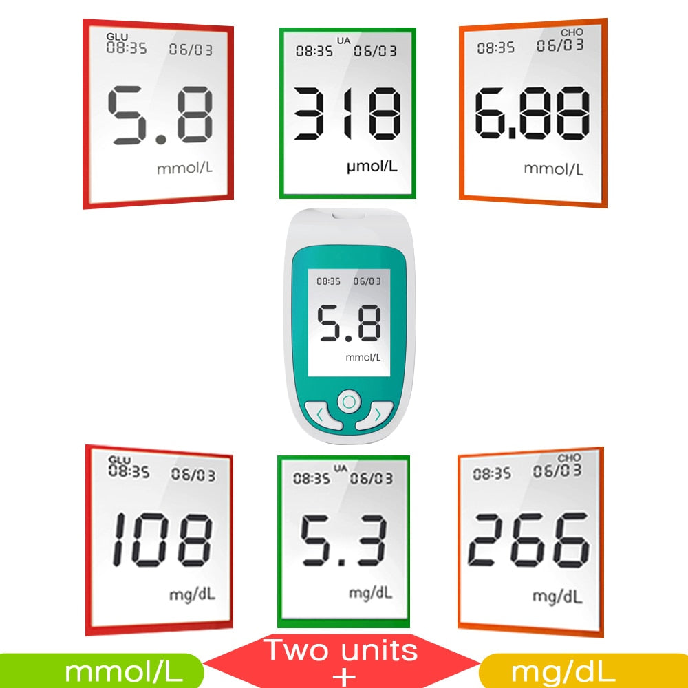 Easytouch Blood Glucose Uric Acid And Cholesterol Meter