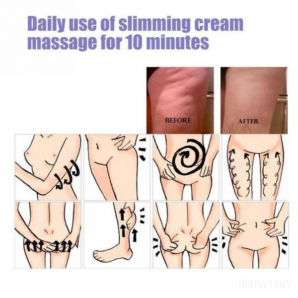 Body Leg Waist Anti Cellulite Fat Burning Cream