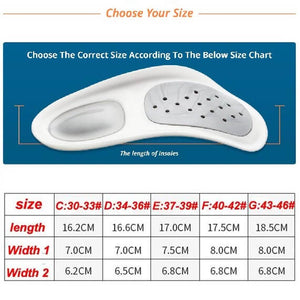 Foot Orthotics Arch Supports Size