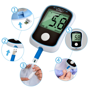 Buy Blood Glucose Meter Device Online