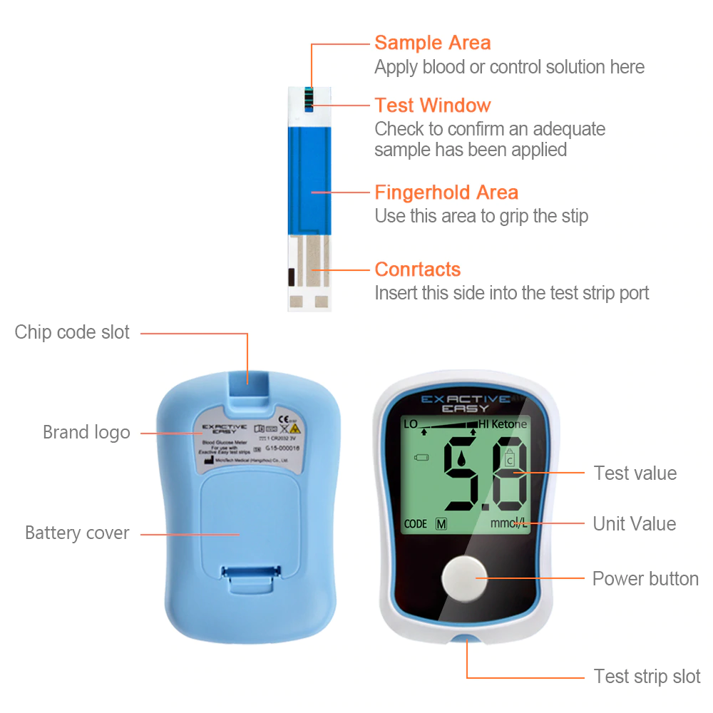 How To Use Blood Glucose Meter Device