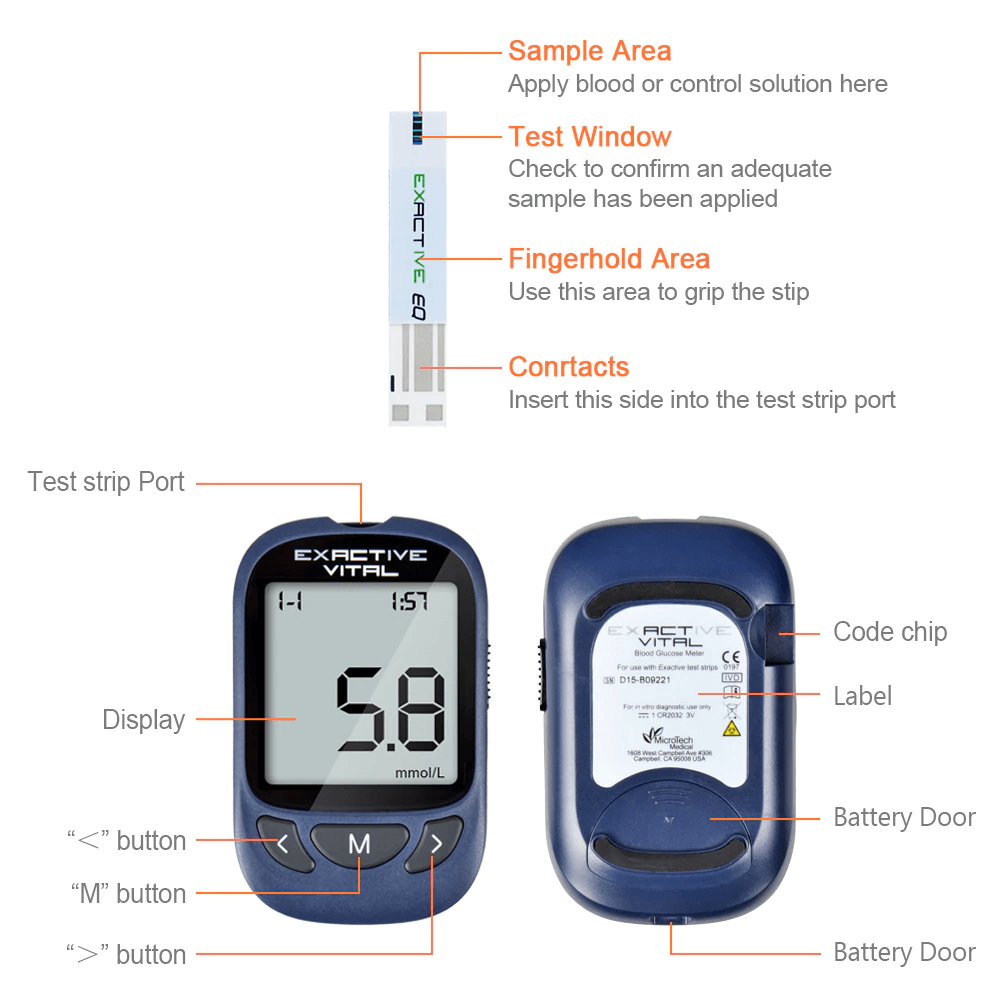 How To Use Handy Glucose Meter