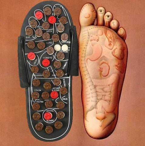 Foot Acupuncture‎