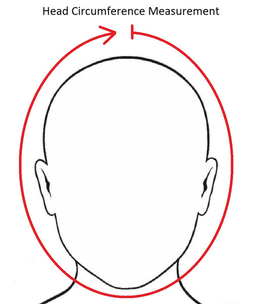 Head Measurements for Fencing Gear