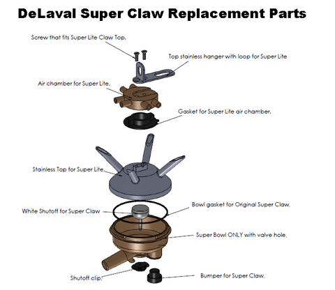 Delaval Super Lite Claw Replacement Parts Bob White Systems