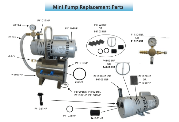 3/4 HP Vacuum Pump Replacement Parts