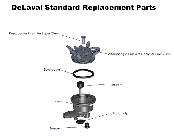 DeLaval Standard Claw Replacement Parts - Bob-White Systems