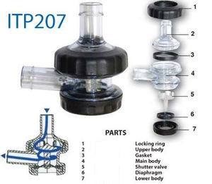 ITP 207 Automatic Goat & Sheep Claw & Replacement Parts