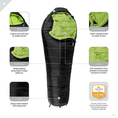 Lightweight Mummy Bag Perfect for Backpacking, Hiking, and Camping