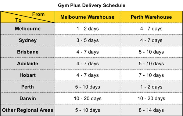 Gym Plus Delivery Schedule