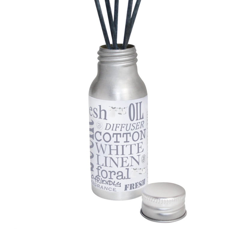 White Linen Scented Candle & Diffuser Gift Set