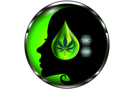 Cannabinoid Power Couple: CBD & THC