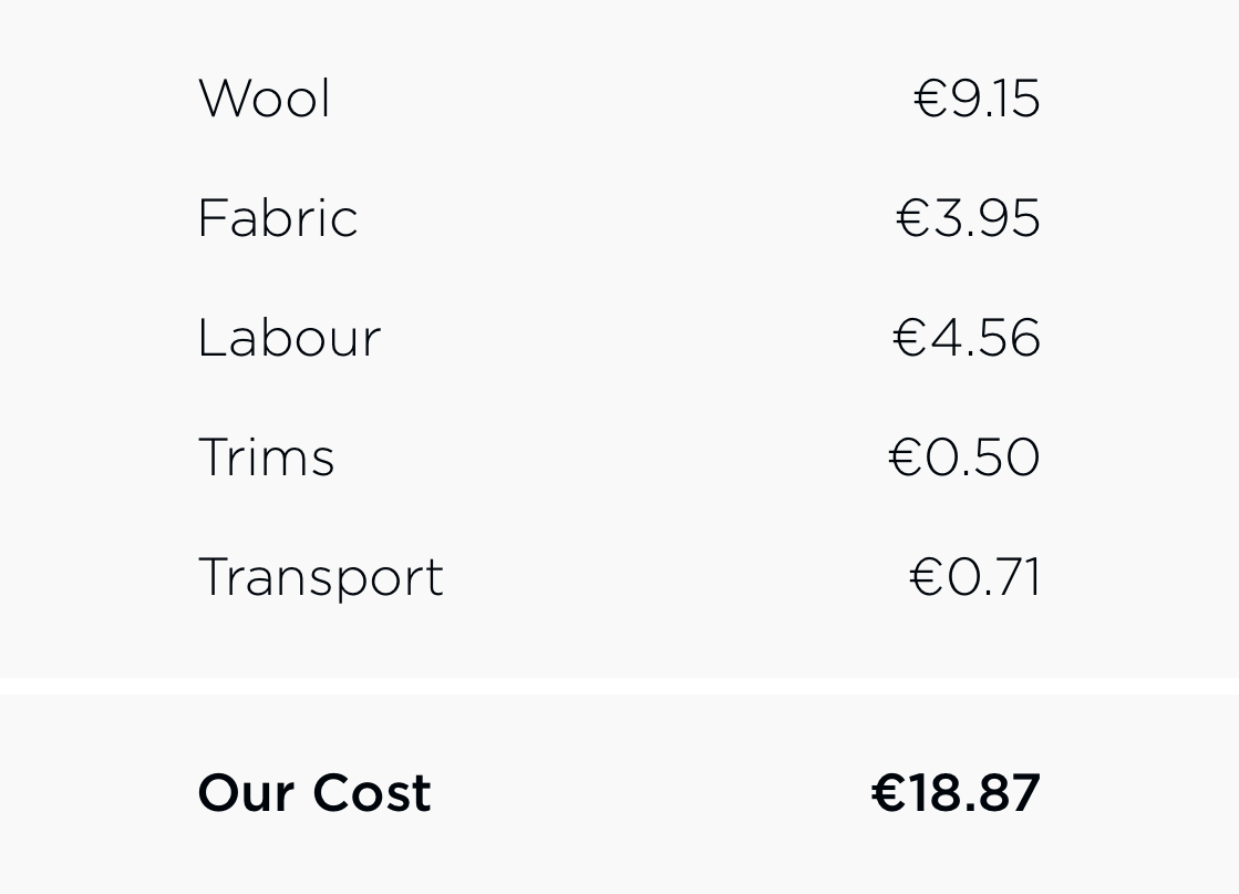 Woolday t-shirt costs