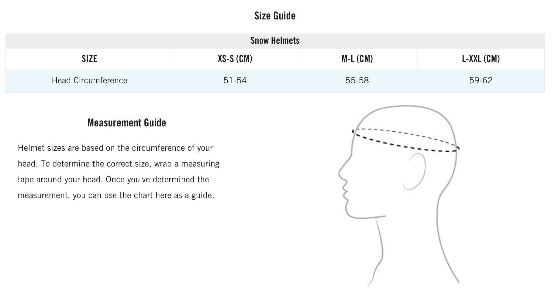 POC Helmets Sizing Guide