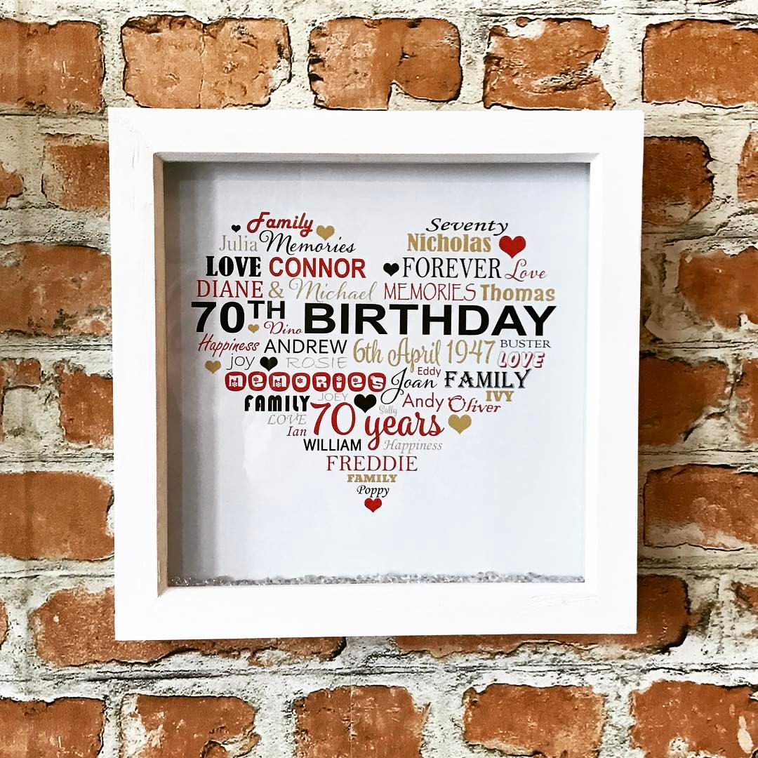 Milestone Birthday Word Cloud