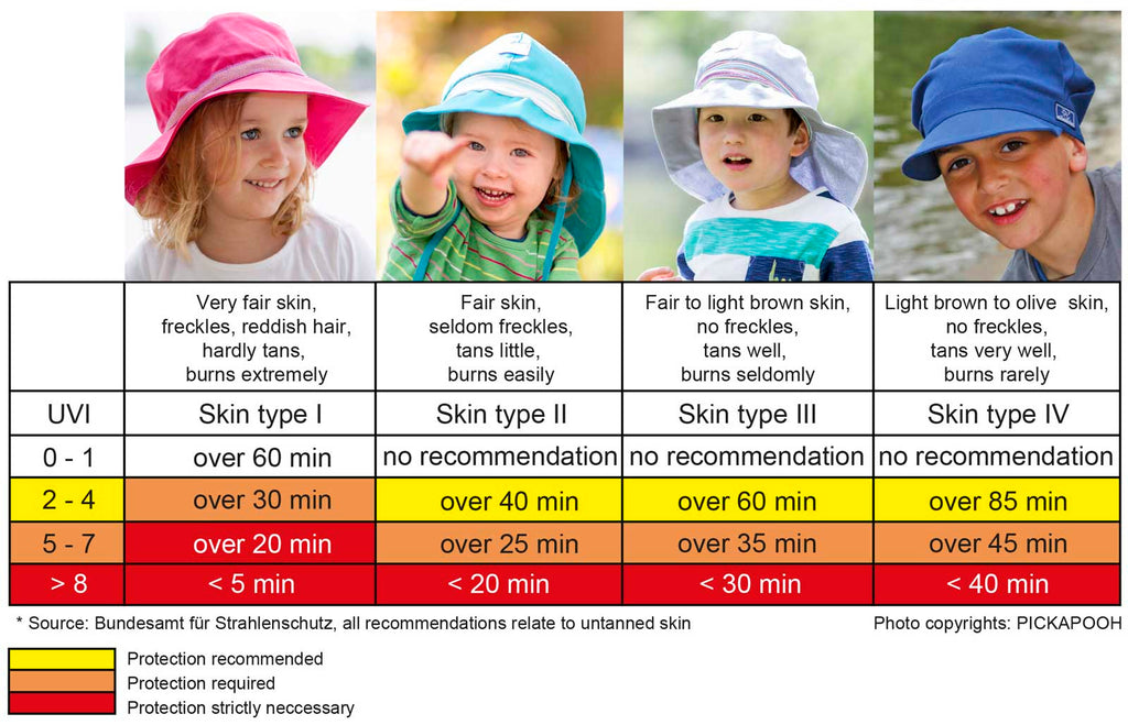 Amelie Sun Hat in Organic Cotton up to UV80 (3m-Adult)