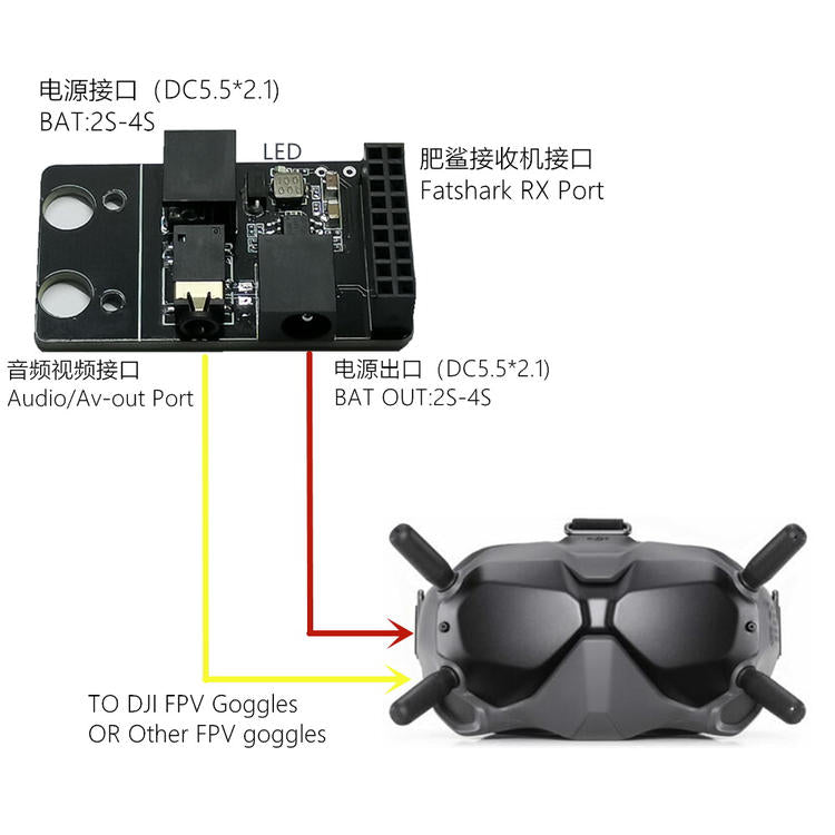 Upgrade 5.8G RX PORT 2.0 DJI Digital FPV Goggles Simulation Receiver Board w/ Switch Button for DJI Fatshark FPV Goggles