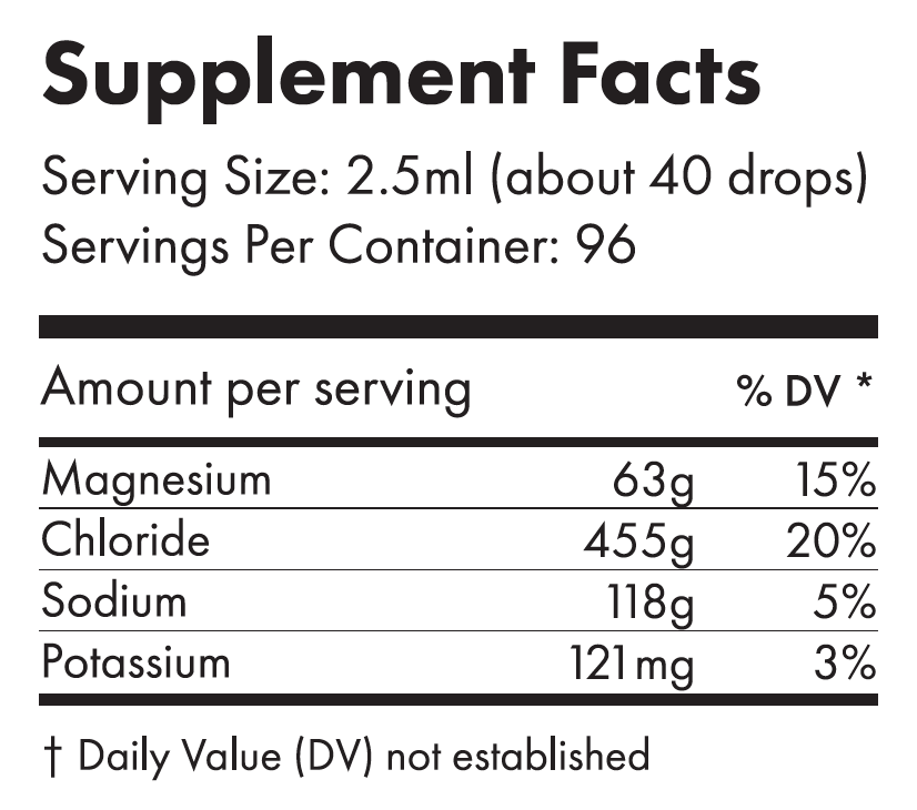 Hydros Supplement Facts
