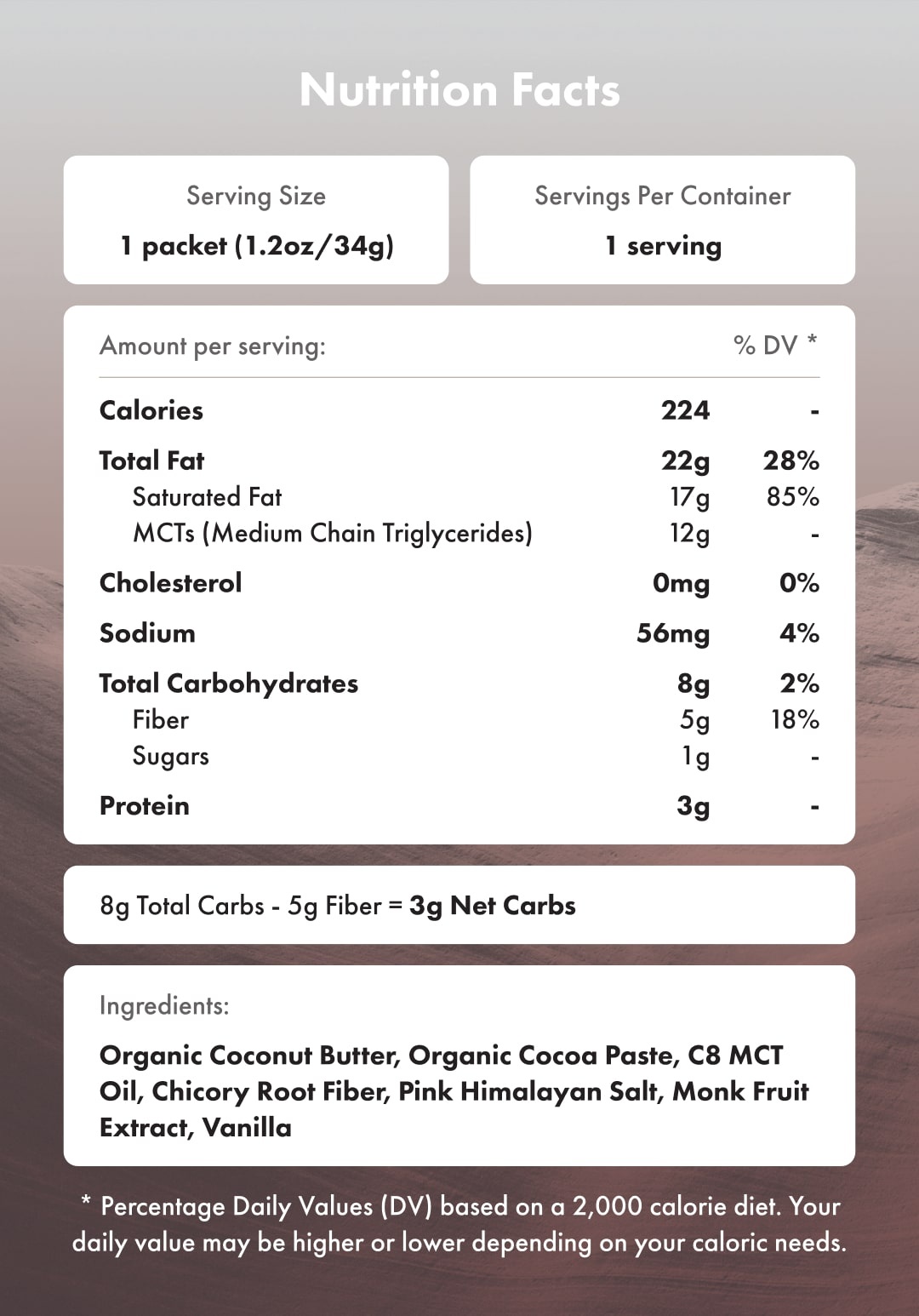 Ketomanna Chocolate Nutrition Facts