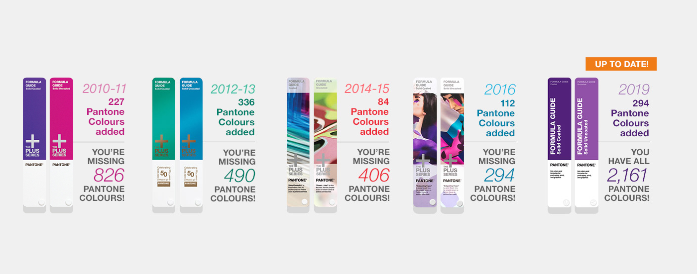 How many Pantone colours are you missing?