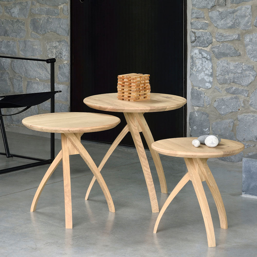 The Twist Table