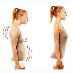 How body weight affects posture - Your Back Pain Relief
