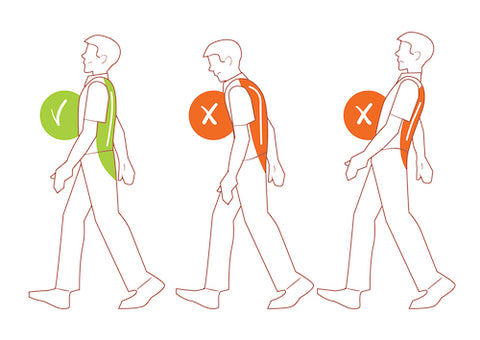 Walking For Better Posture - Your Back Pain Relief