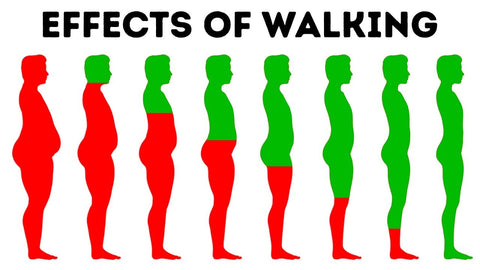 Walking Tones Your Body - Yourbackpainrelief.com
