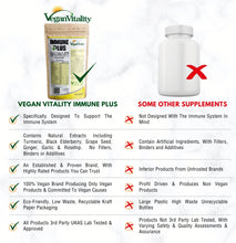 Load image into Gallery viewer, Benefits of the Vegan Vitality Immune Plus
