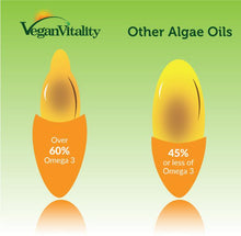 Load image into Gallery viewer, Comparison between our competitors omega 3 and our omega 3 supplements