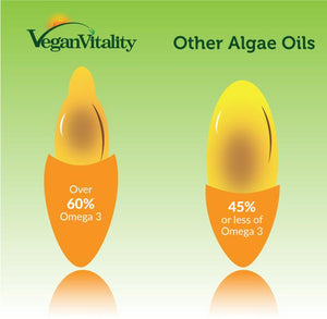 Comparison between our competitors omega 3 and our omega 3 supplements