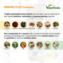Load image into Gallery viewer, Immune Plus - Vitamins For Immune System