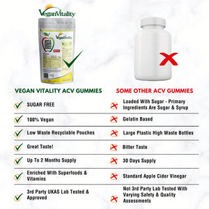 Why choose Vegan Vitality ACV Gummies instead of other brands