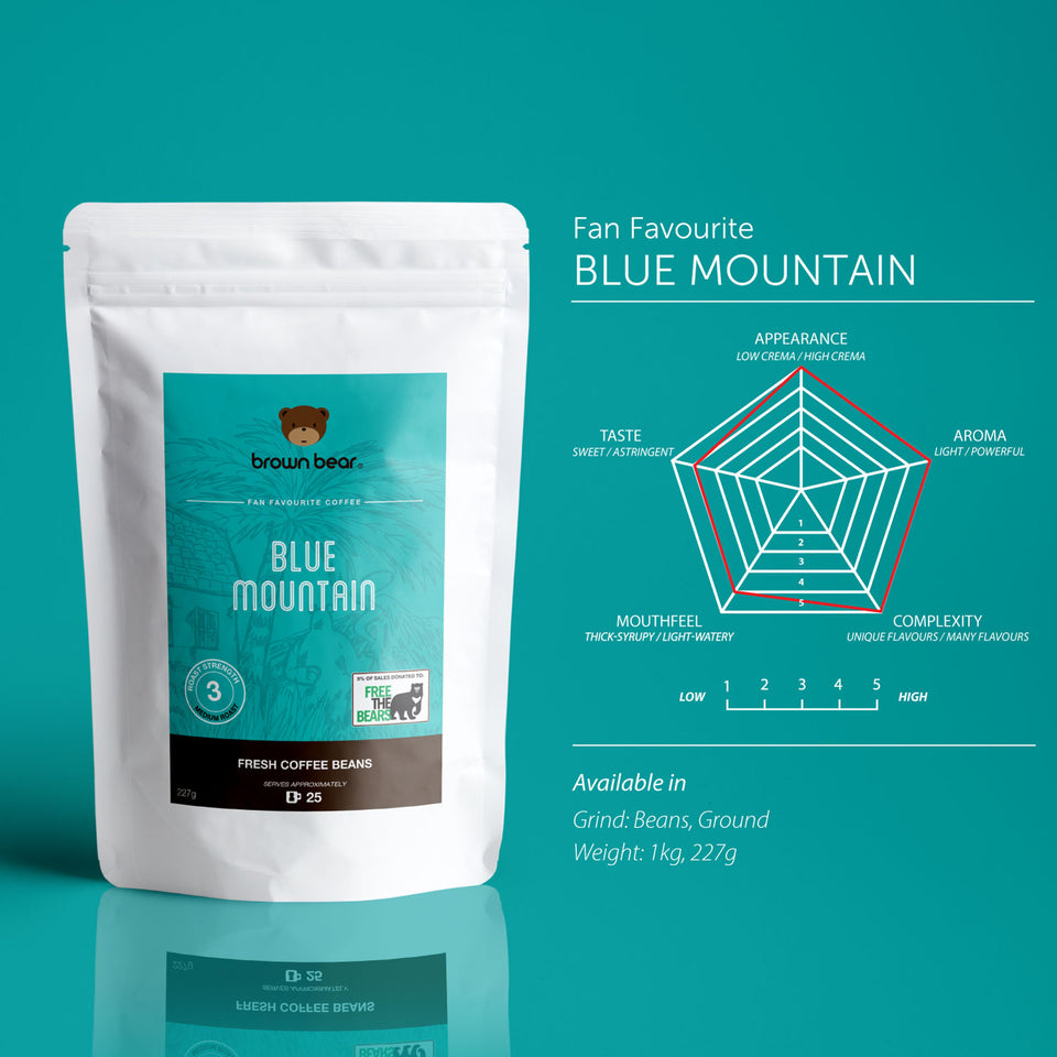Brown Bear Blue Mountain Coffee, Strength 3, Medium Roast.