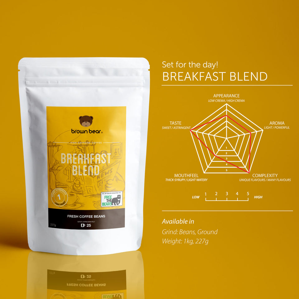 Brown Bear Breakfast Blend Coffee, Light Roast, Strength 1