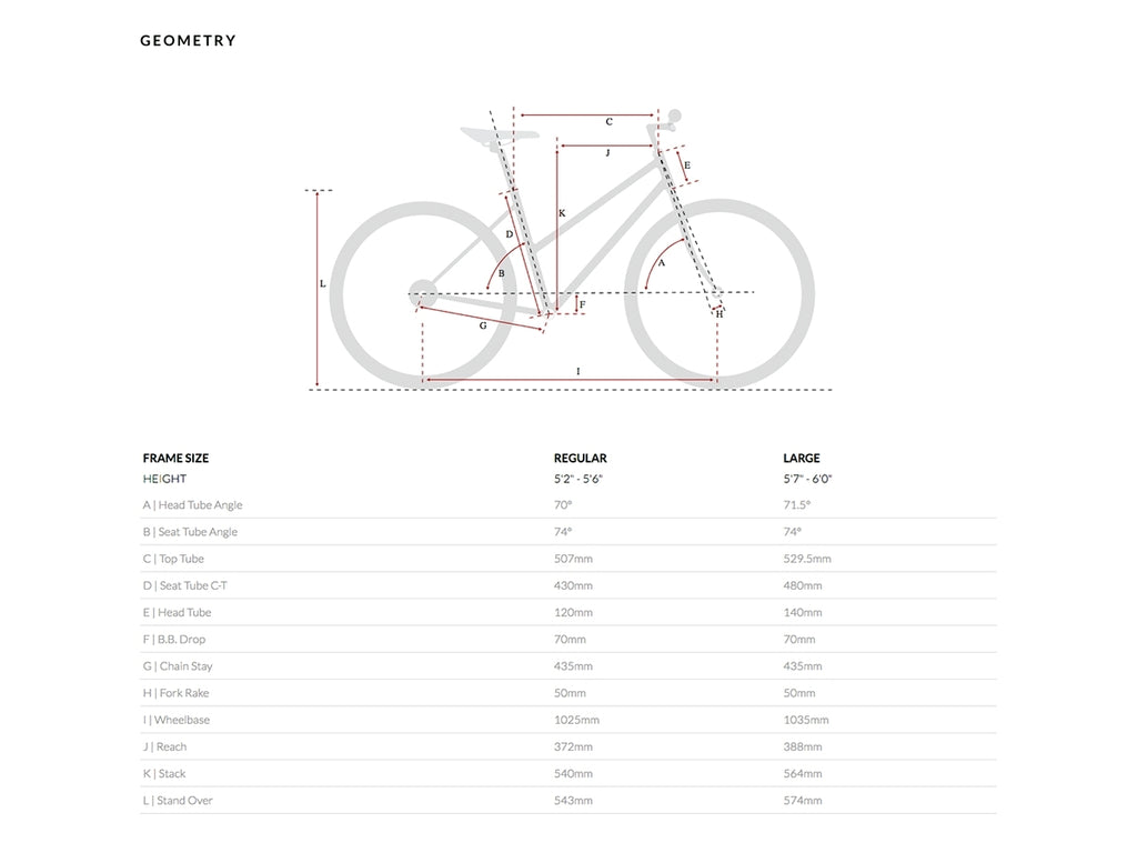 6KU 8 speed City Bike Full Specification