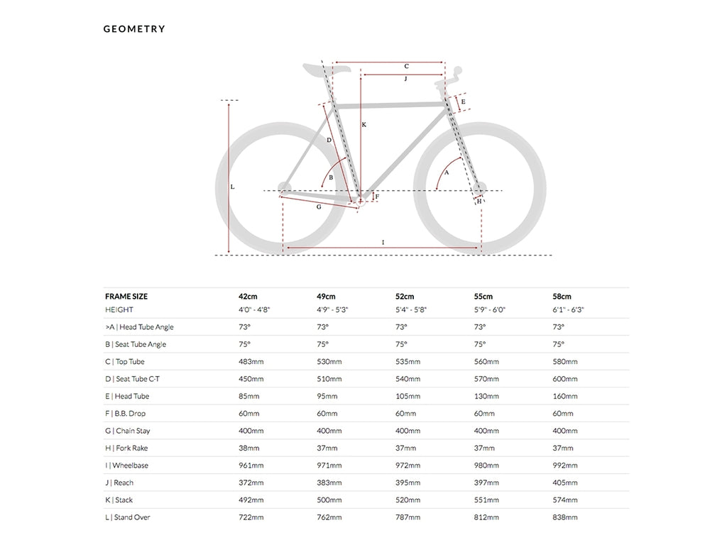 6KU Fixie&Single Speed Geometry