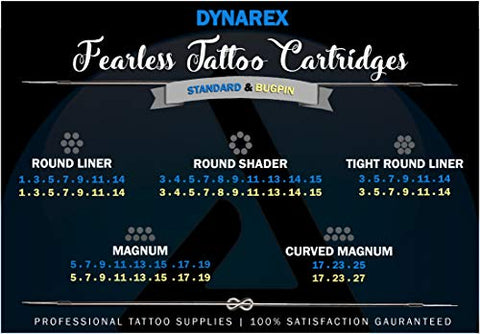 Dynarex Fearless Tattoo Cartridges Bugpin Round Shader, 1011rs, 20 Count